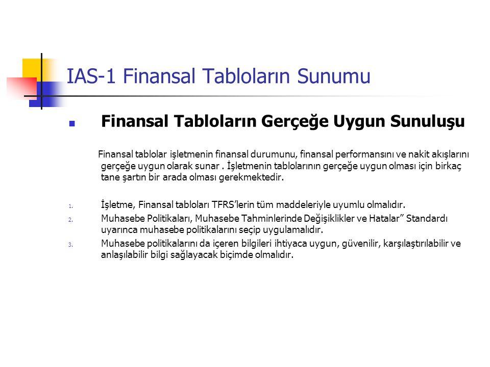 IAS-1 Finansal Tabloların Sunumu