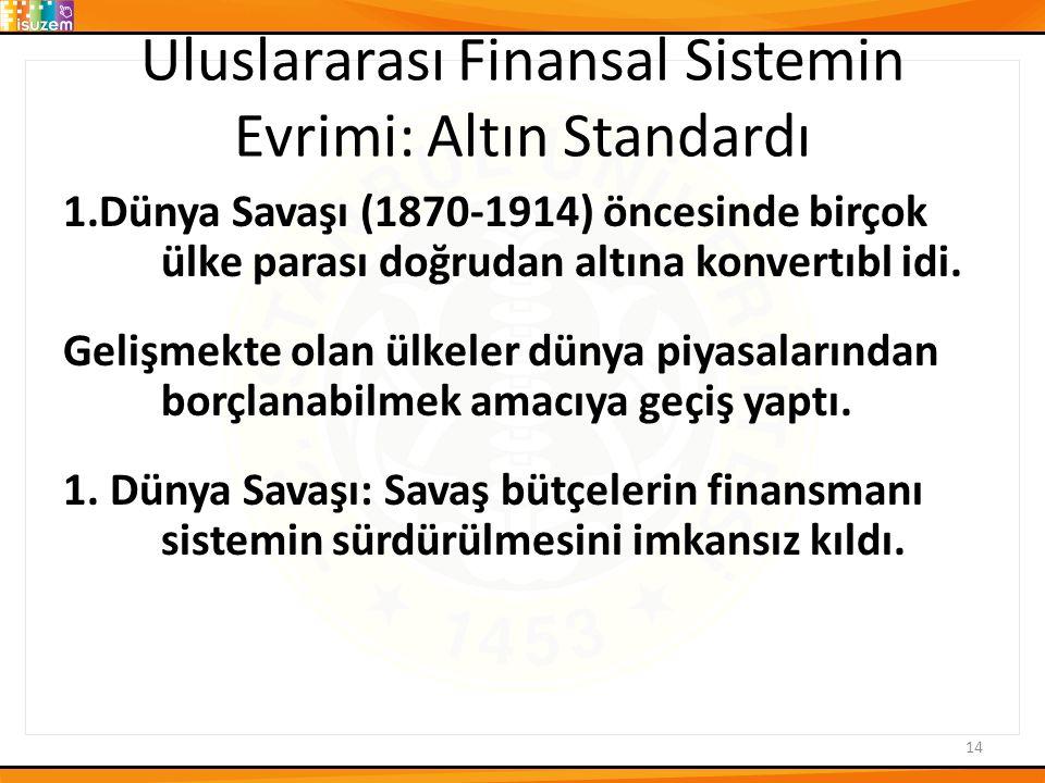 Uluslararası Finansal Sistemin Evrimi: Altın Standardı