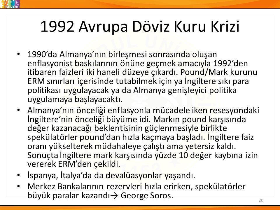 1992 Avrupa Döviz Kuru Krizi