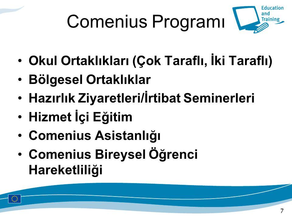 Comenius Programı Okul Ortaklıkları (Çok Taraflı, İki Taraflı)