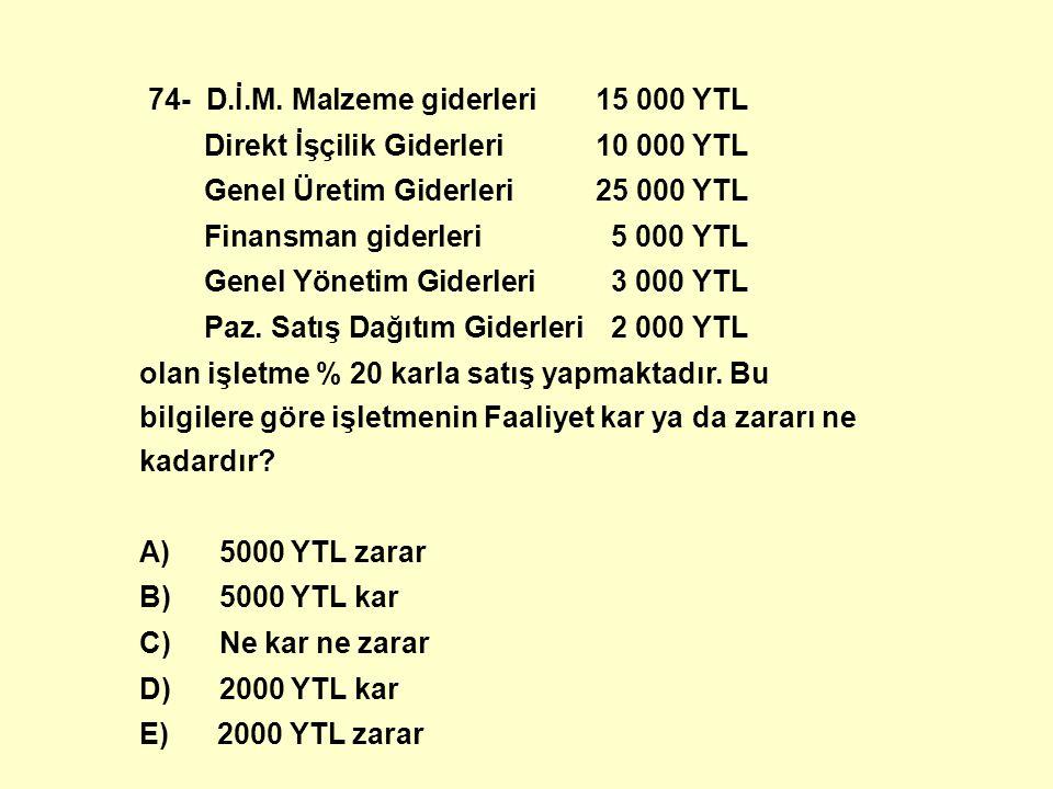 74- D.İ.M. Malzeme giderleri 15 000 YTL