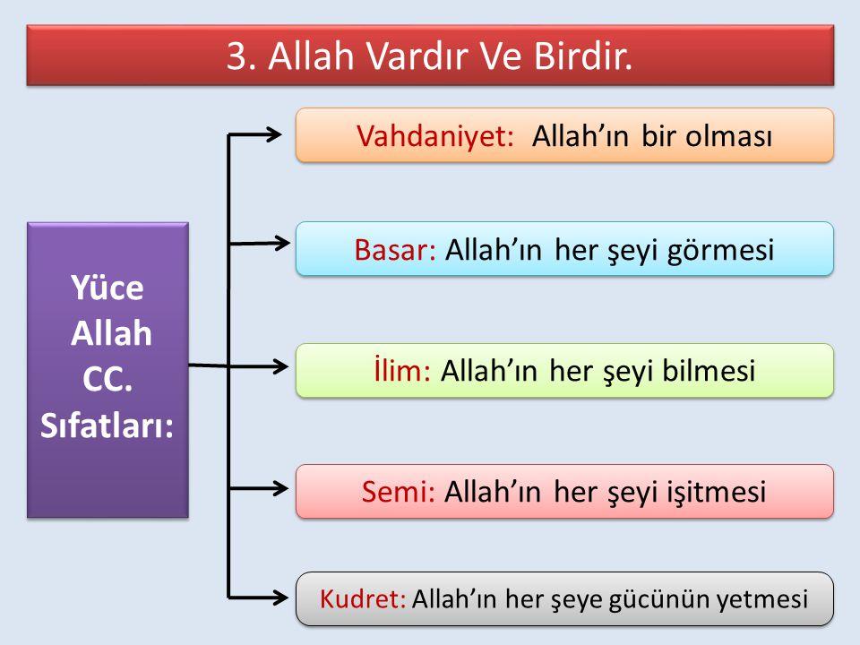 3. Allah Vardır Ve Birdir. Yüce Allah CC. Sıfatları: