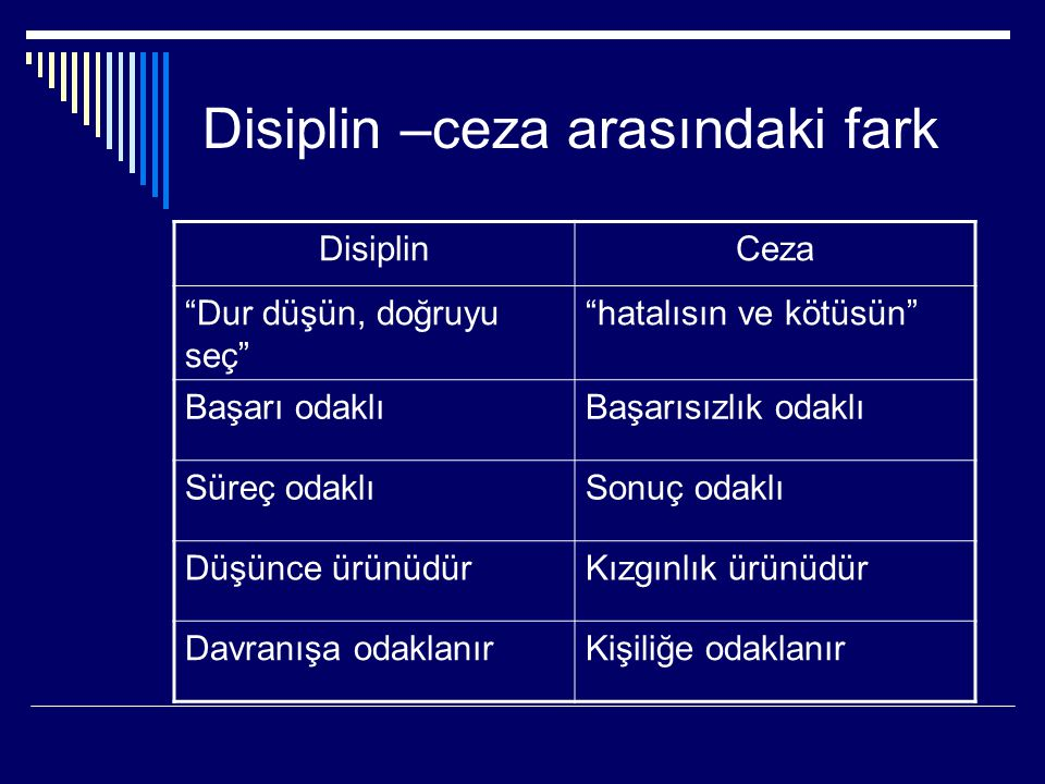 Disiplin –ceza arasındaki fark