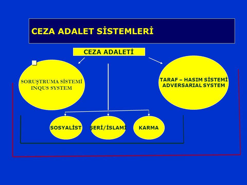 CEZA ADALET SİSTEMLERİ