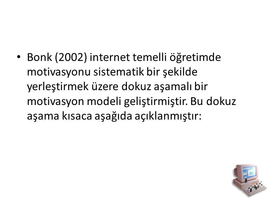 Bonk (2002) internet temelli öğretimde motivasyonu sistematik bir şekilde yerleştirmek üzere dokuz aşamalı bir motivasyon modeli geliştirmiştir.