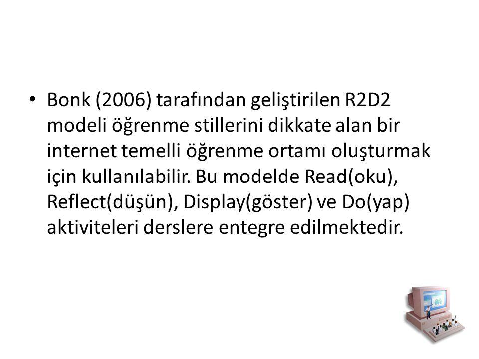 Bonk (2006) tarafından geliştirilen R2D2 modeli öğrenme stillerini dikkate alan bir internet temelli öğrenme ortamı oluşturmak için kullanılabilir.