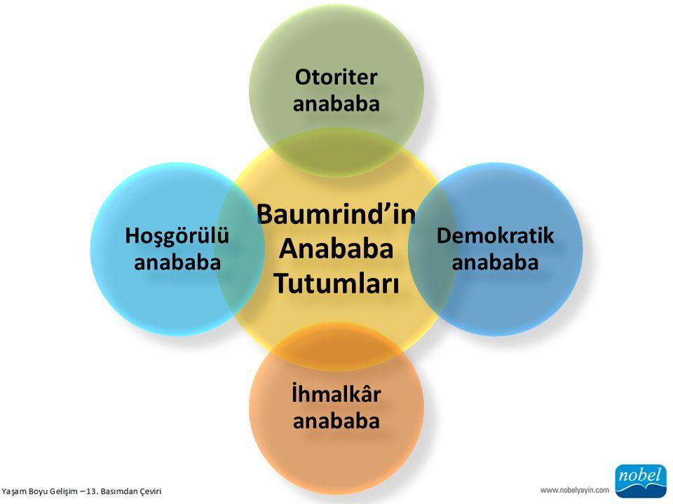 Baumrind'in Anababa Tutumları
