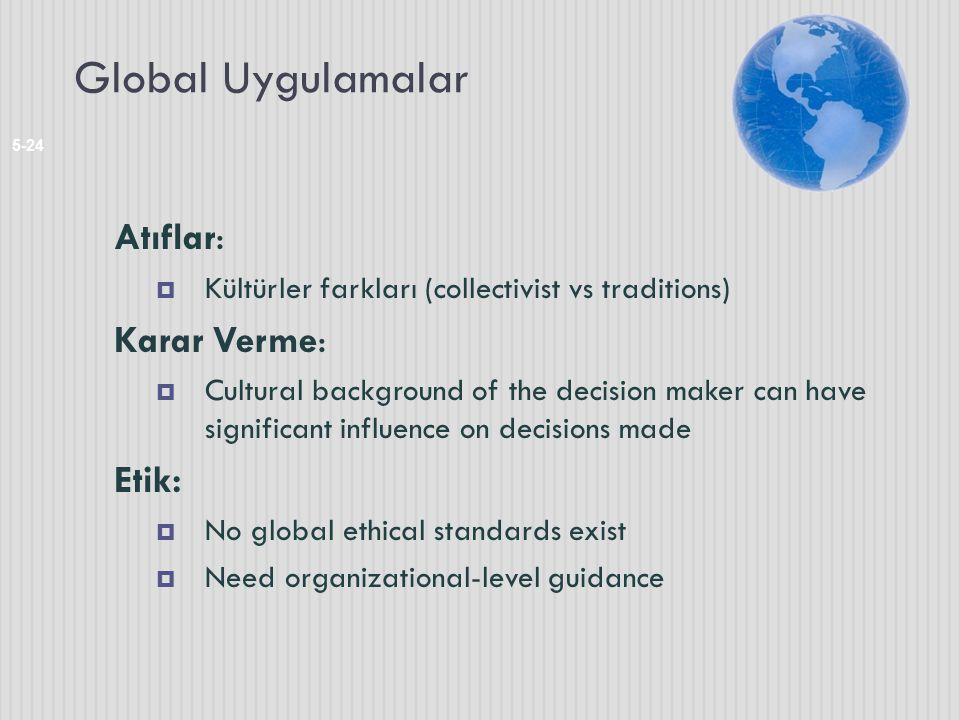 Global Uygulamalar Atıflar: Karar Verme: Etik: