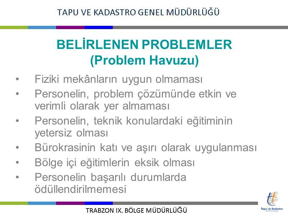 BELİRLENEN PROBLEMLER (Problem Havuzu)