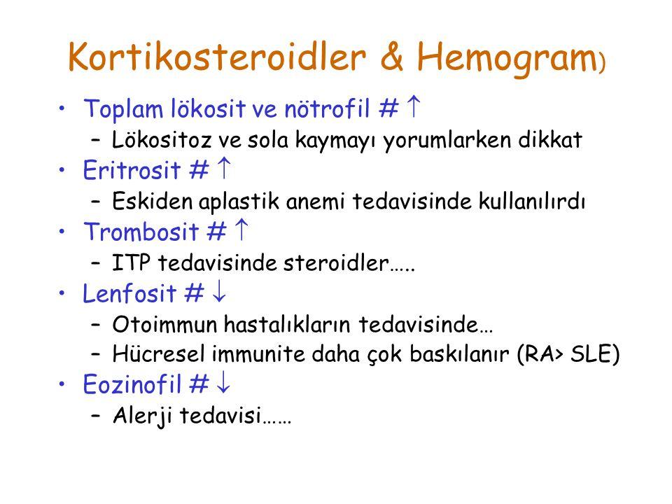 Kortikosteroidler & Hemogram)