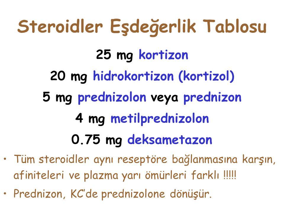 Steroidler Eşdeğerlik Tablosu