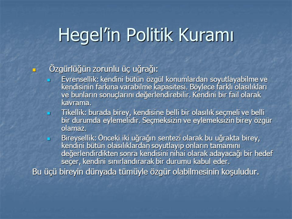 Hegel'in Politik Kuramı