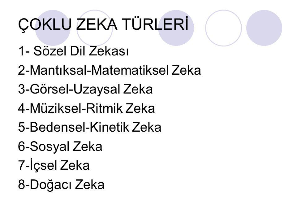 ÇOKLU ZEKA TÜRLERİ 1- Sözel Dil Zekası 2-Mantıksal-Matematiksel Zeka