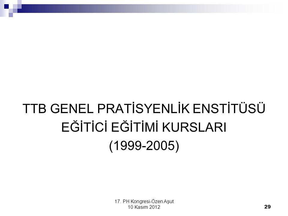 TTB GENEL PRATİSYENLİK ENSTİTÜSÜ EĞİTİCİ EĞİTİMİ KURSLARI (1999-2005)