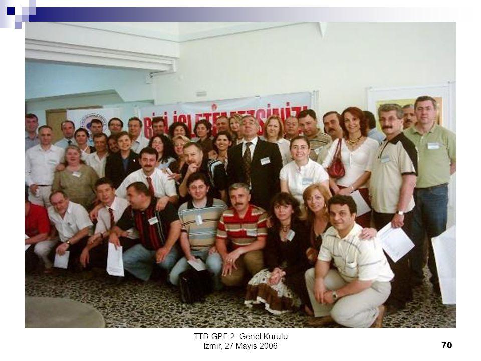 TTB GPE 2. Genel Kurulu İzmir, 27 Mayıs 2006