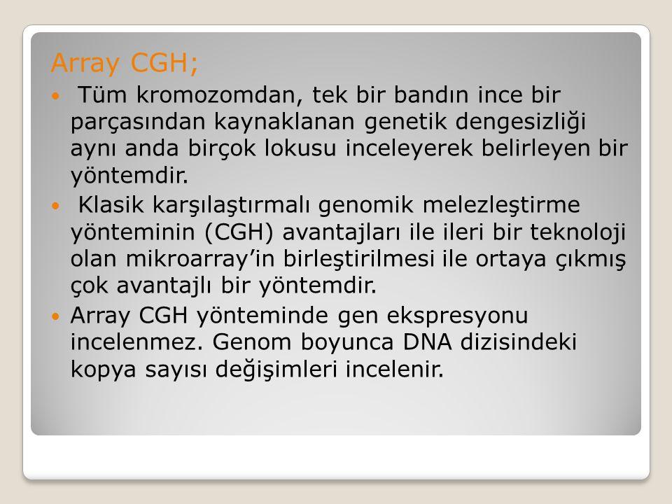 Array CGH;