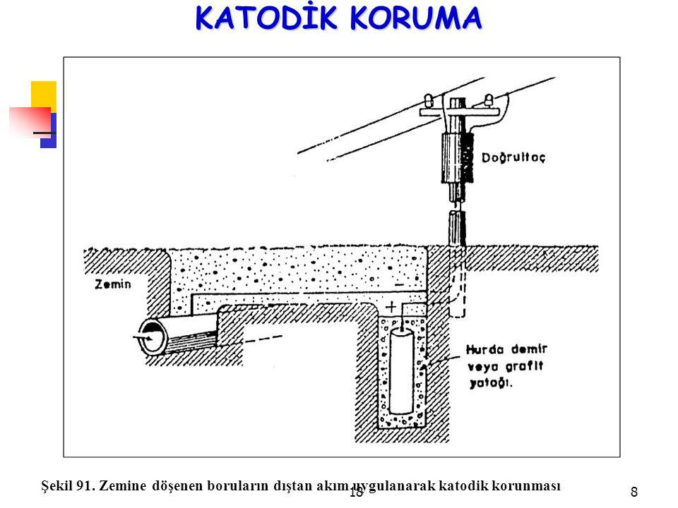 KATODİK KORUMA Şekil 91. Zemine döşenen boruların dıştan akım uygulanarak katodik korunması 18