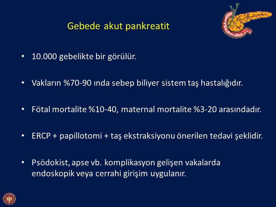 Gebede akut pankreatit