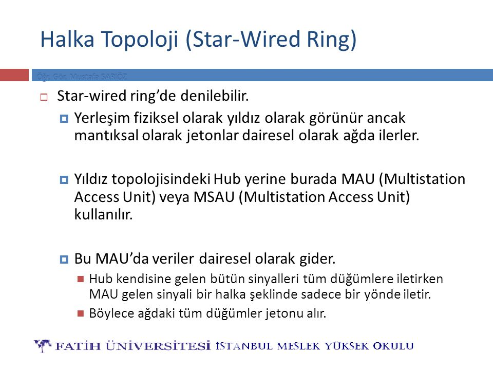 Halka Topoloji (Star-Wired Ring)