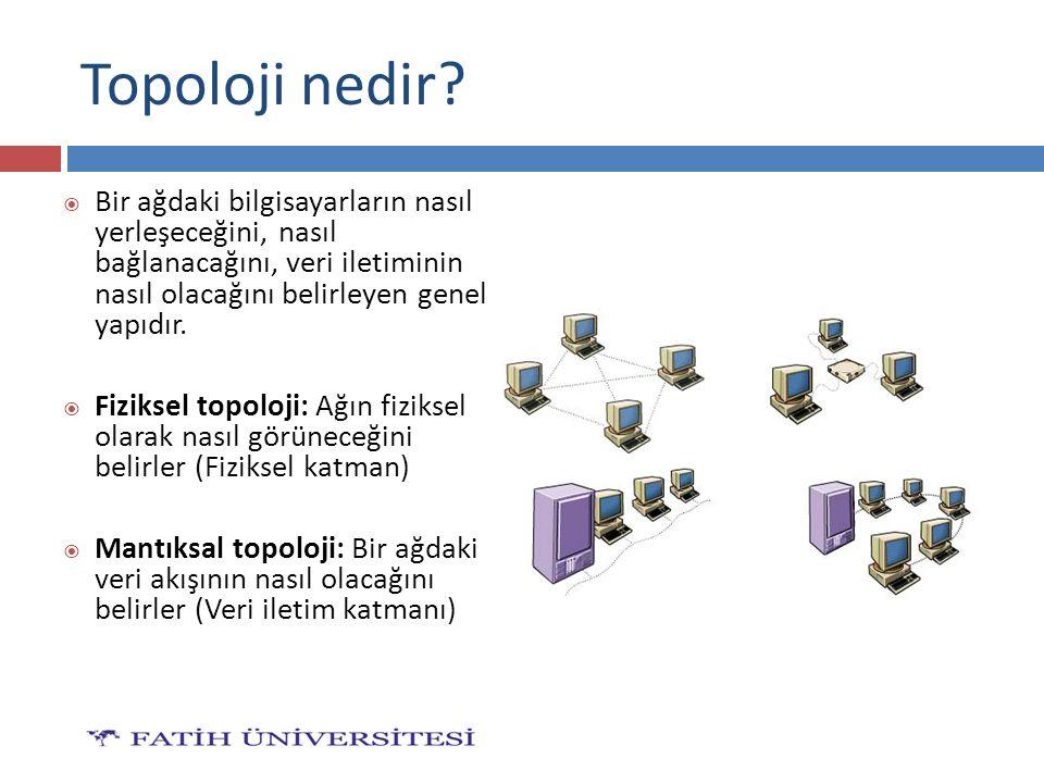 Topoloji nedir Bir ağdaki bilgisayarların nasıl yerleşeceğini, nasıl bağlanacağını, veri iletiminin nasıl olacağını belirleyen genel yapıdır.