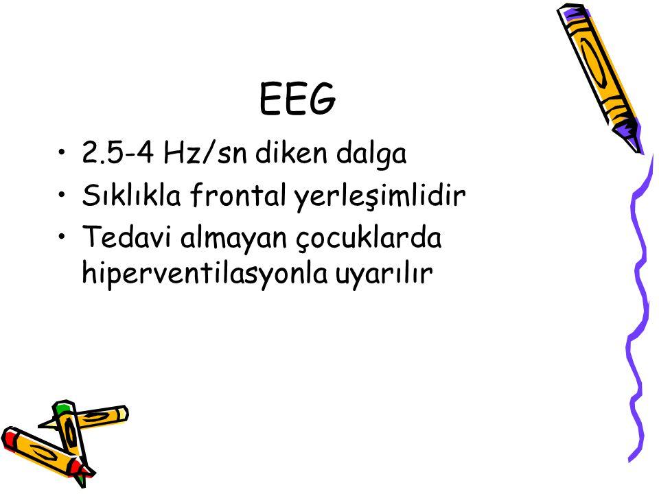 EEG 2.5-4 Hz/sn diken dalga Sıklıkla frontal yerleşimlidir