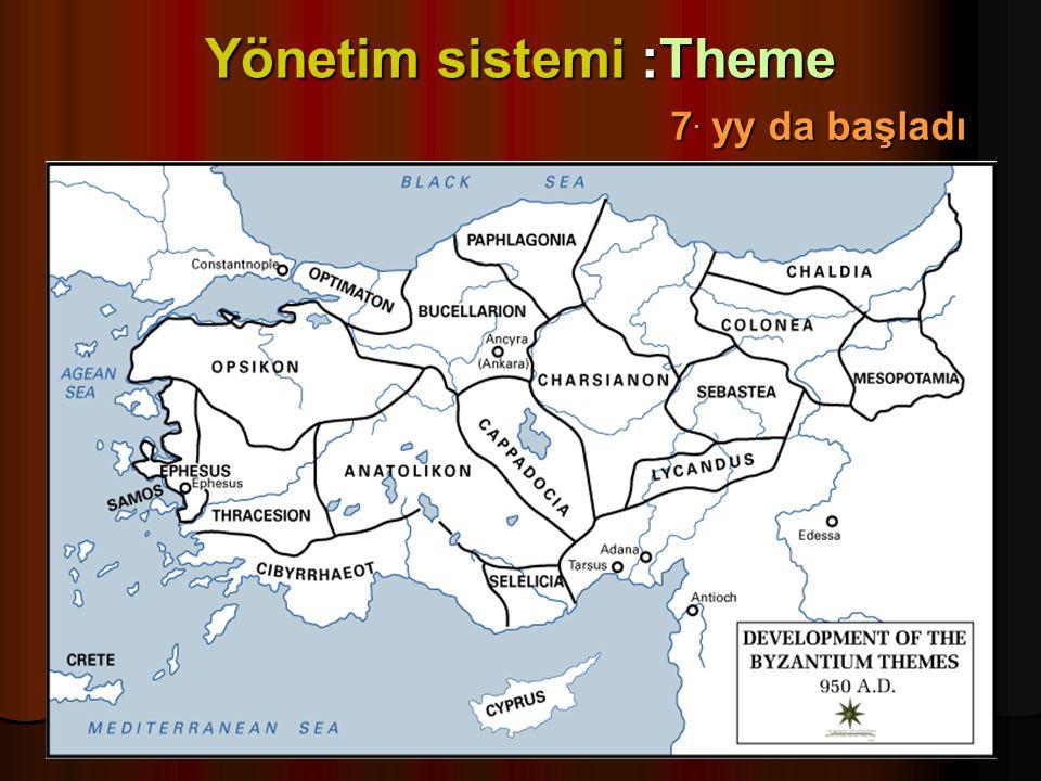 Yönetim sistemi :Theme