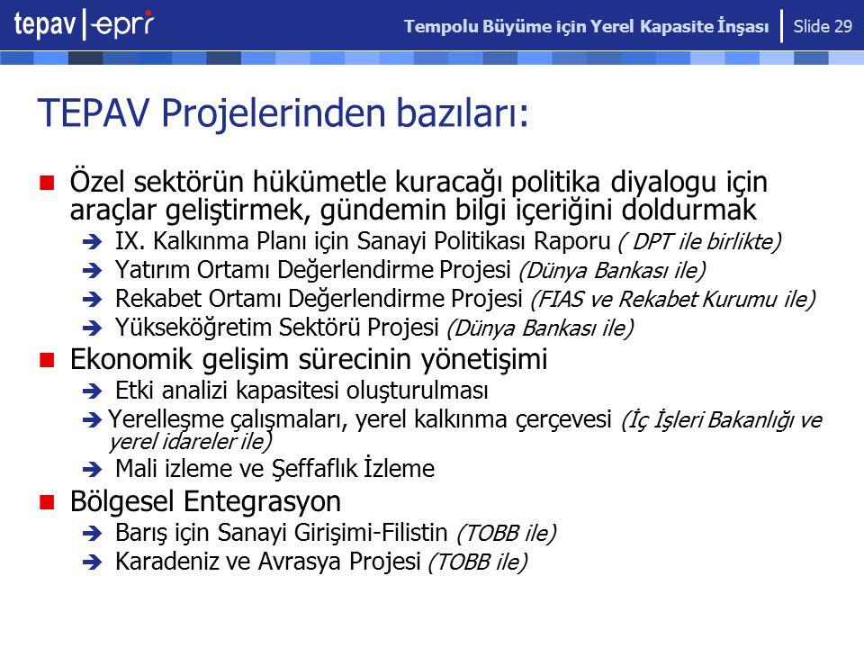 TEPAV Projelerinden bazıları: