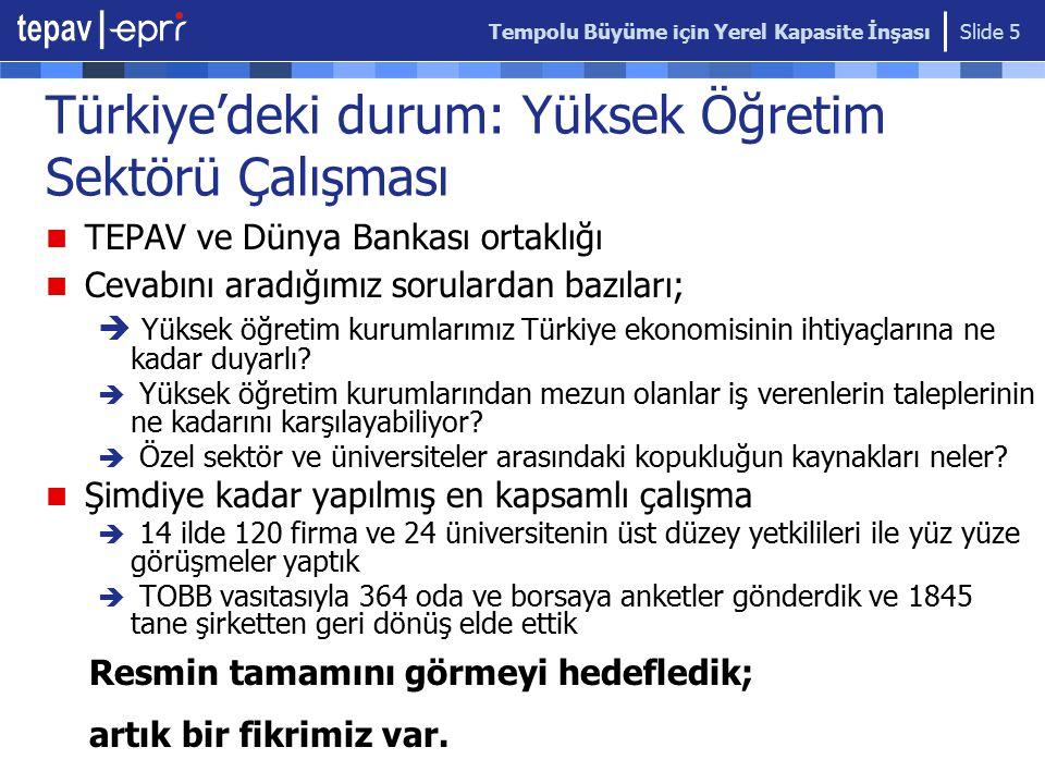 Türkiye'deki durum: Yüksek Öğretim Sektörü Çalışması