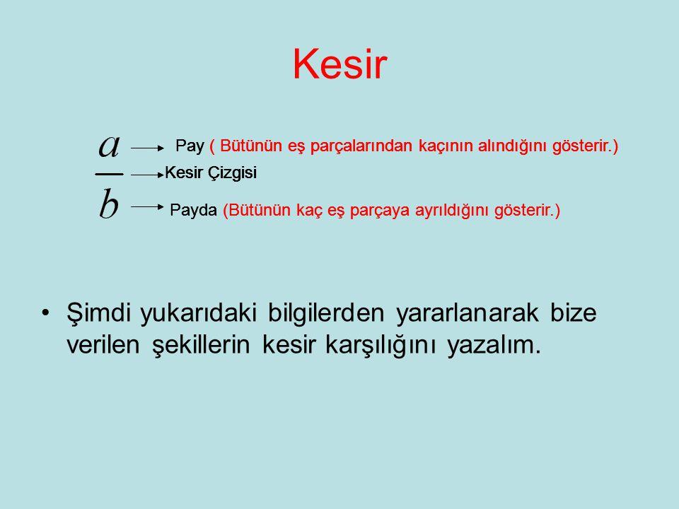 Kesir Pay ( Bütünün eş parçalarından kaçının alındığını gösterir.) Pay ( Bütünün eş parçalarından kaçının alındığını gösterir.)