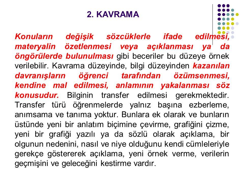 2. KAVRAMA