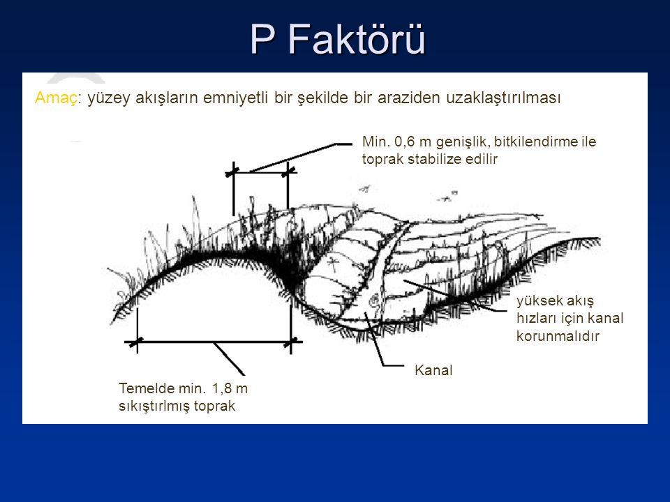 P Faktörü Amaç: yüzey akışların emniyetli bir şekilde bir araziden uzaklaştırılması. Temelde min. 1,8 m sıkıştırlmış toprak.