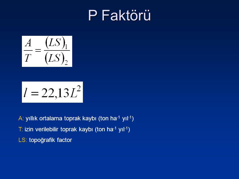 P Faktörü A: yıllık ortalama toprak kaybı (ton ha-1 yıl-1)