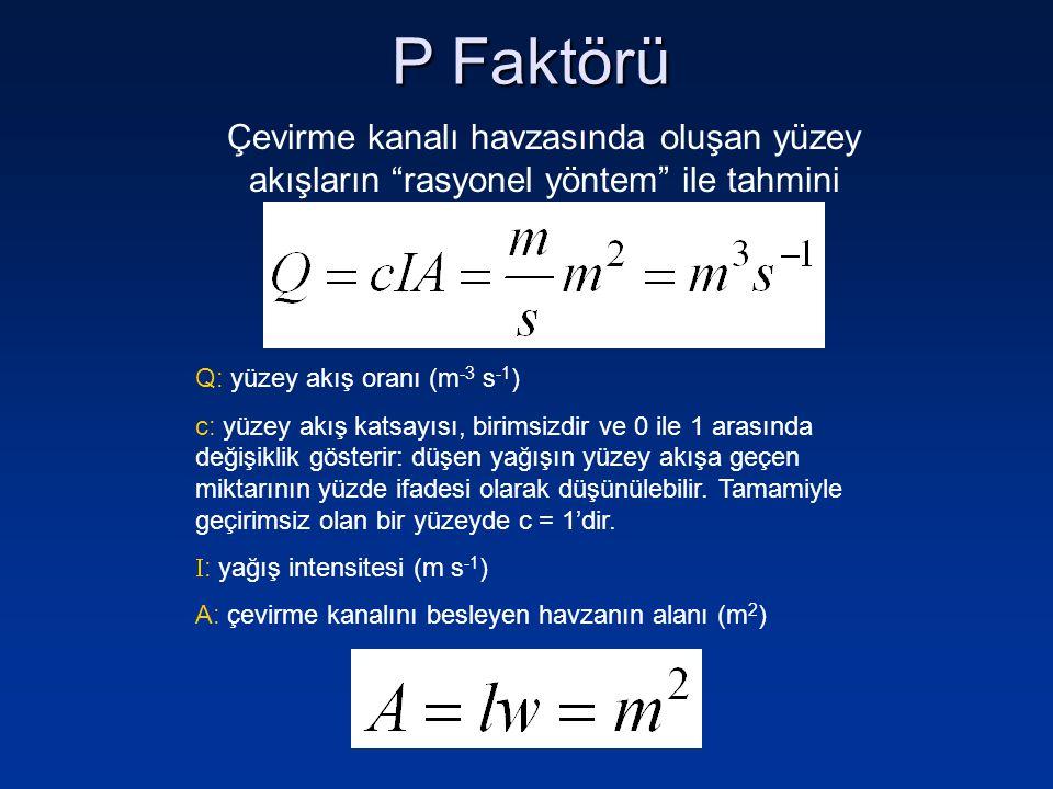 P Faktörü Çevirme kanalı havzasında oluşan yüzey akışların rasyonel yöntem ile tahmini. Q: yüzey akış oranı (m-3 s-1)