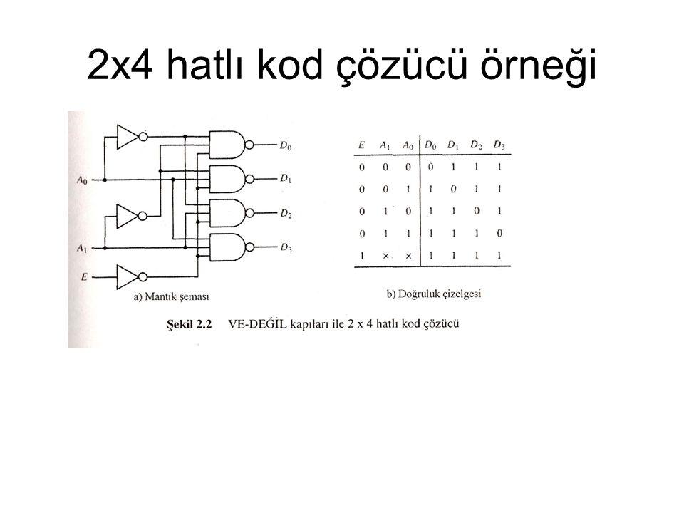 2x4 hatlı kod çözücü örneği