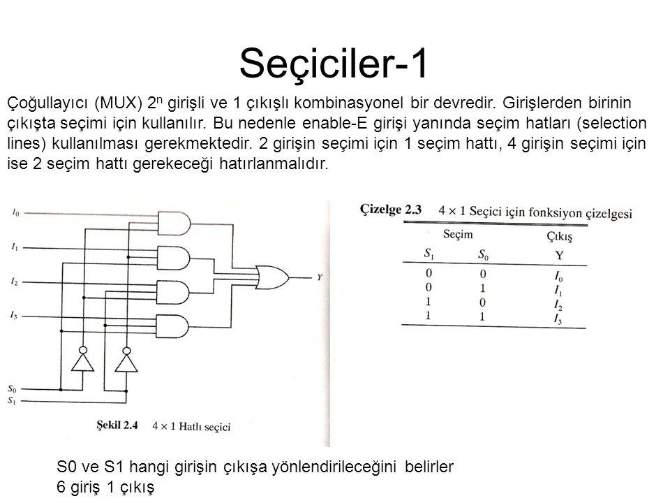 Seçiciler-1