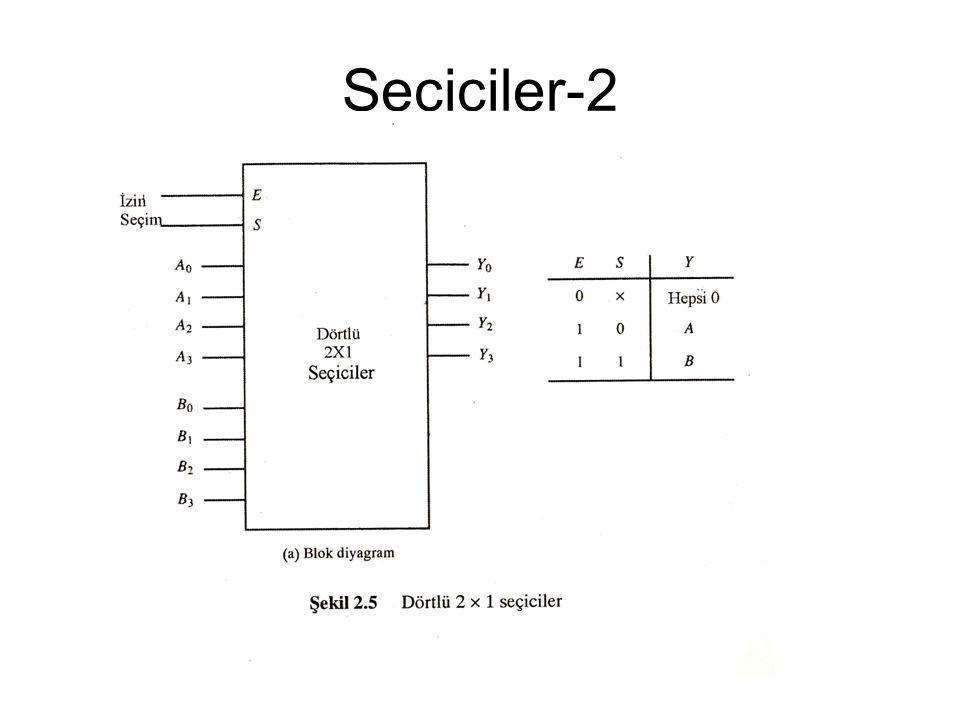 Seçiciler-2