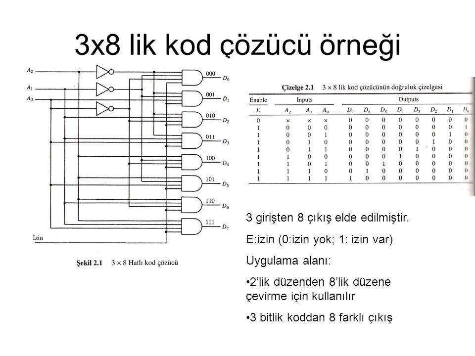 3x8 lik kod çözücü örneği 3 girişten 8 çıkış elde edilmiştir.