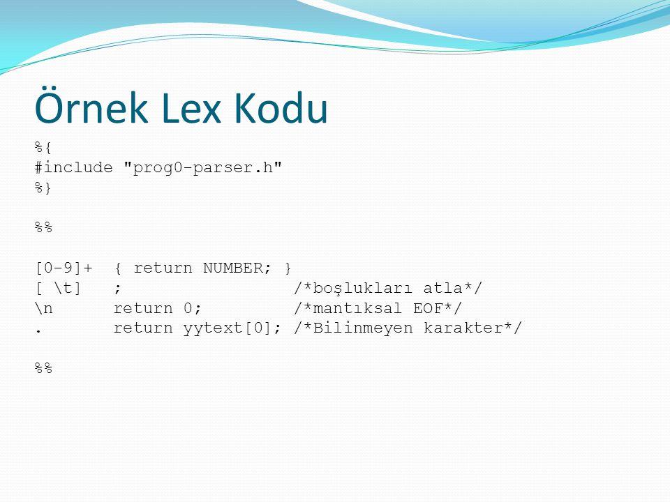 Örnek Lex Kodu %{ #include prog0-parser.h %} %%