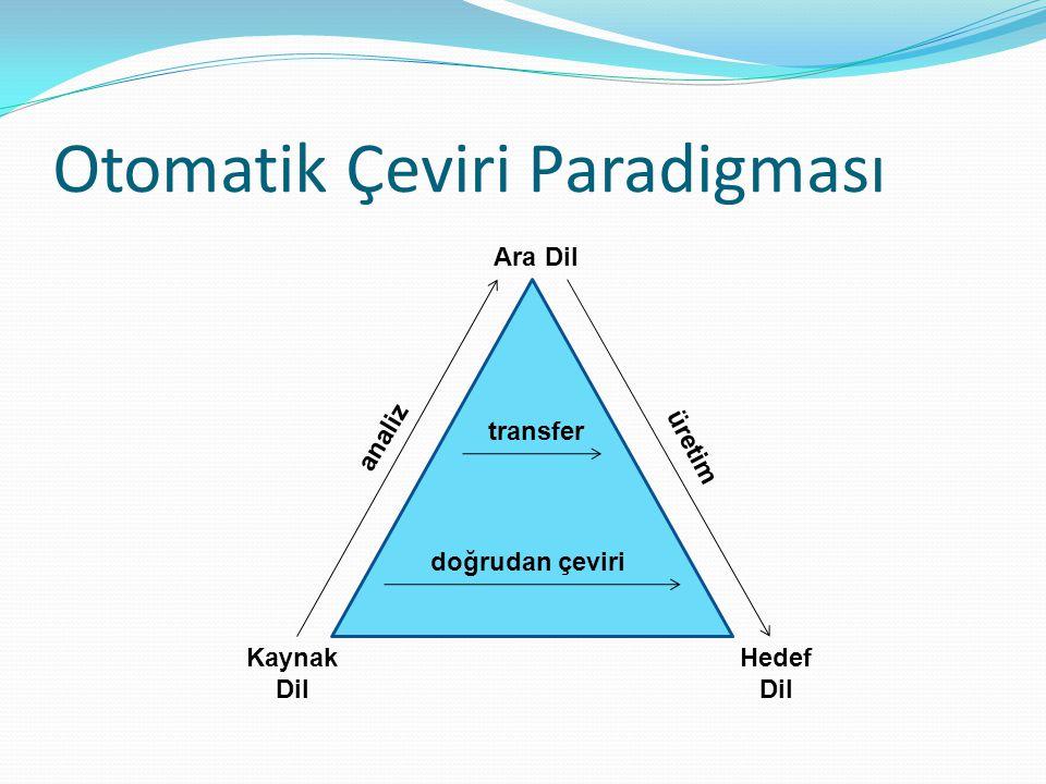Otomatik Çeviri Paradigması