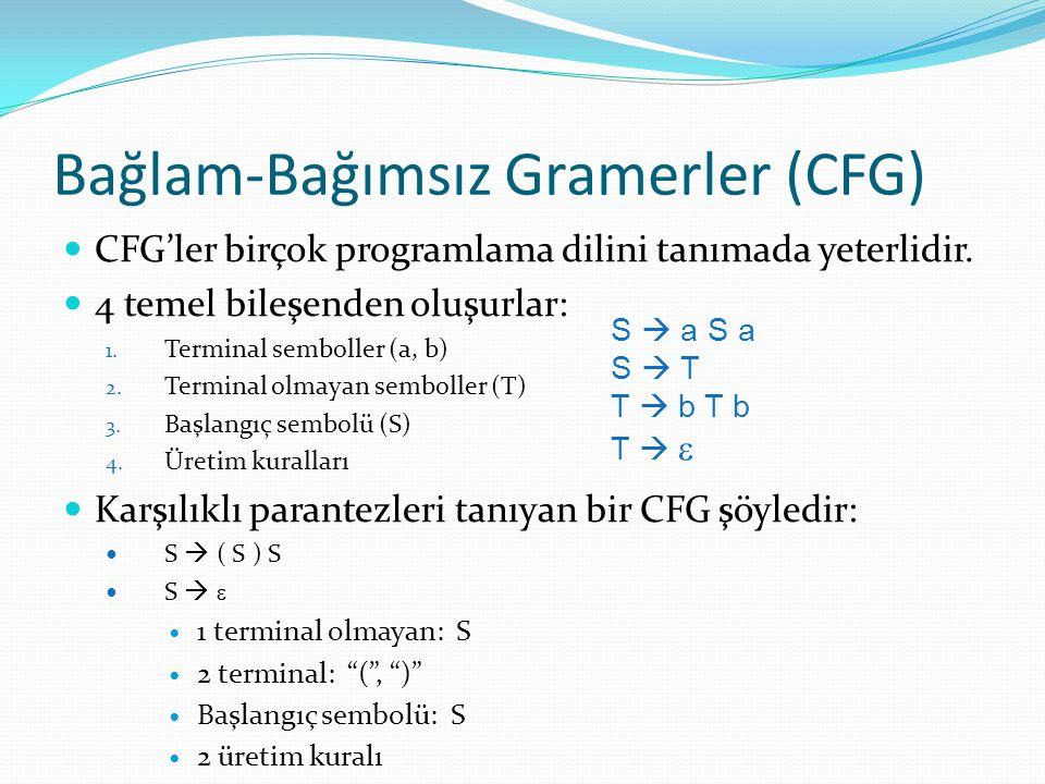 Bağlam-Bağımsız Gramerler (CFG)