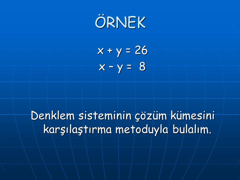 Denklem sisteminin çözüm kümesini karşılaştırma metoduyla bulalım.