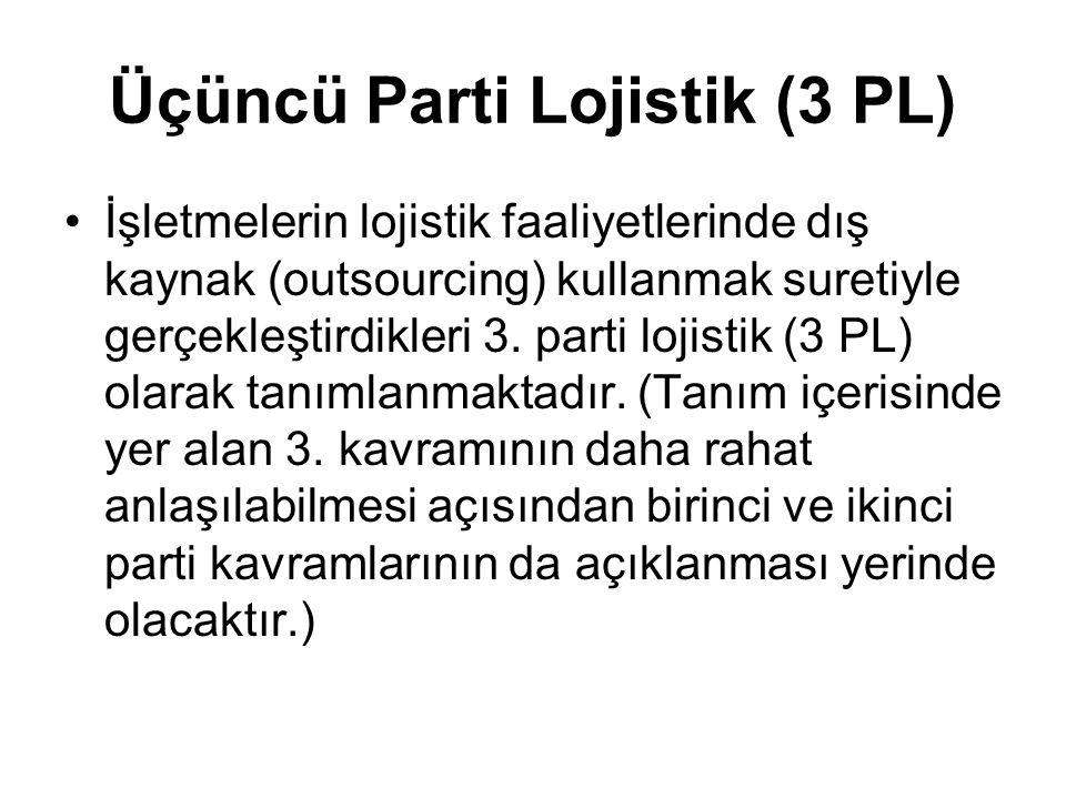 Üçüncü Parti Lojistik (3 PL)