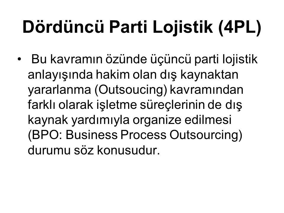 Dördüncü Parti Lojistik (4PL)