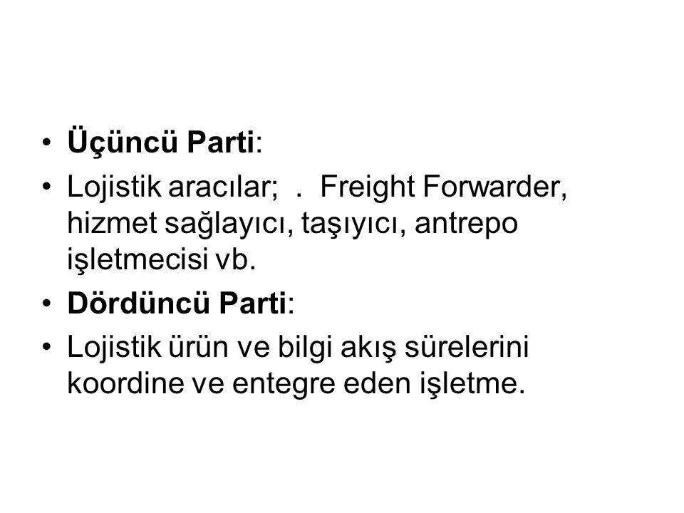 Üçüncü Parti: Lojistik aracılar; . Freight Forwarder, hizmet sağlayıcı, taşıyıcı, antrepo işletmecisi vb.