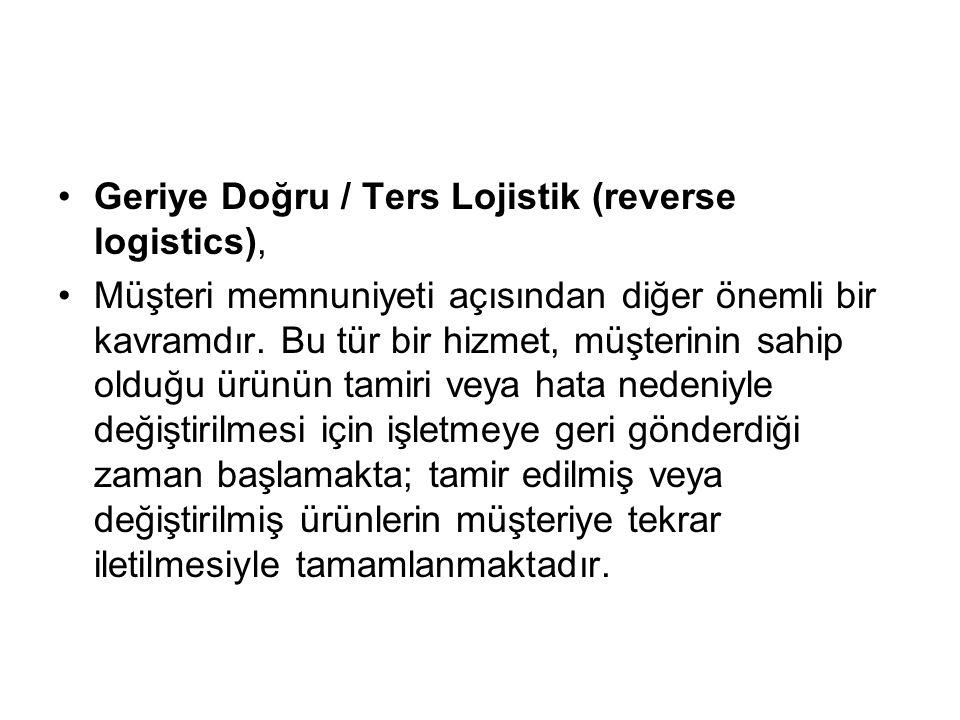 Geriye Doğru / Ters Lojistik (reverse logistics),