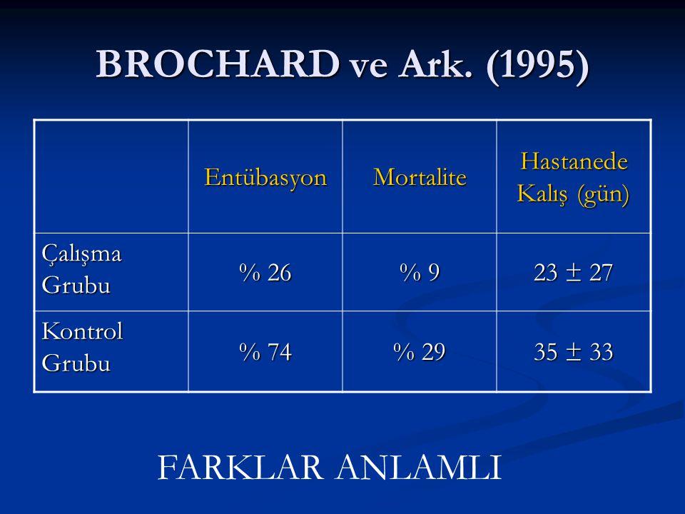 BROCHARD ve Ark. (1995) FARKLAR ANLAMLI Entübasyon Mortalite