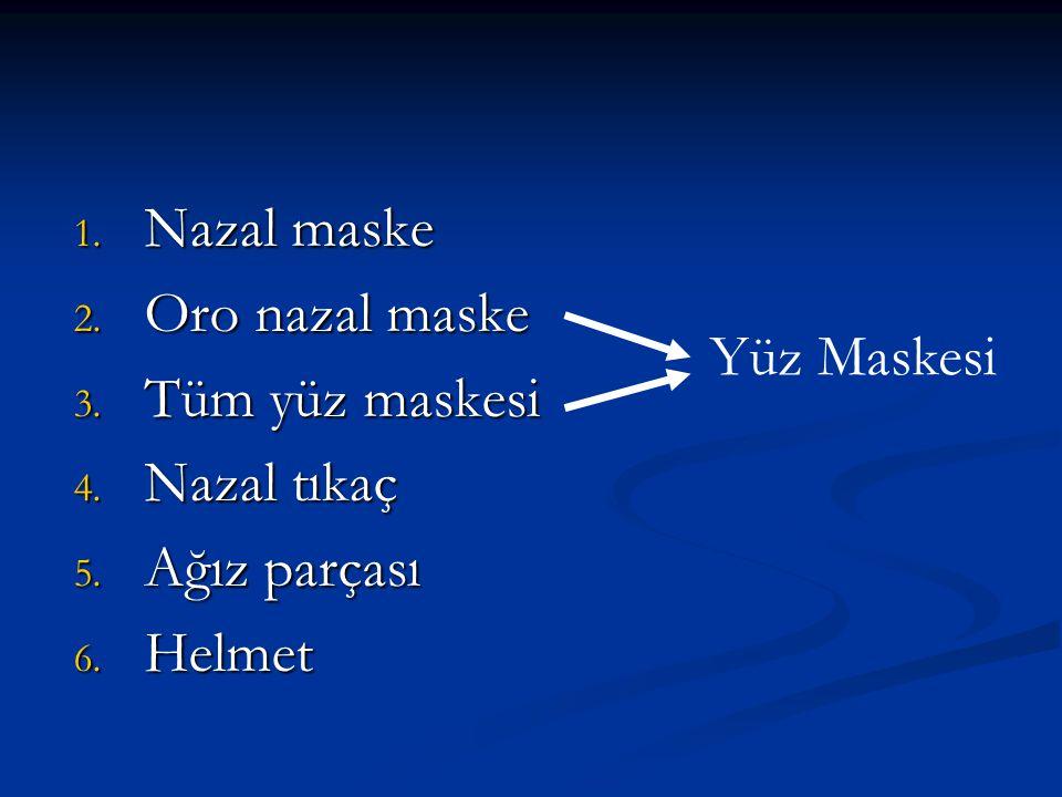 Nazal maske Oro nazal maske Tüm yüz maskesi Nazal tıkaç Ağız parçası Helmet Yüz Maskesi