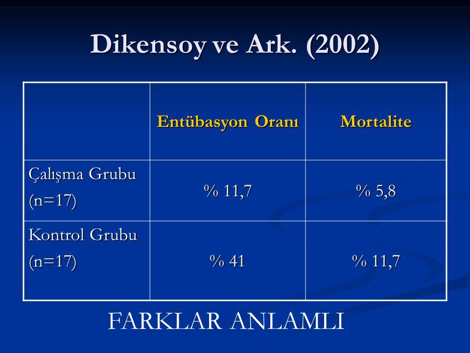 Dikensoy ve Ark. (2002) FARKLAR ANLAMLI Entübasyon Oranı Mortalite