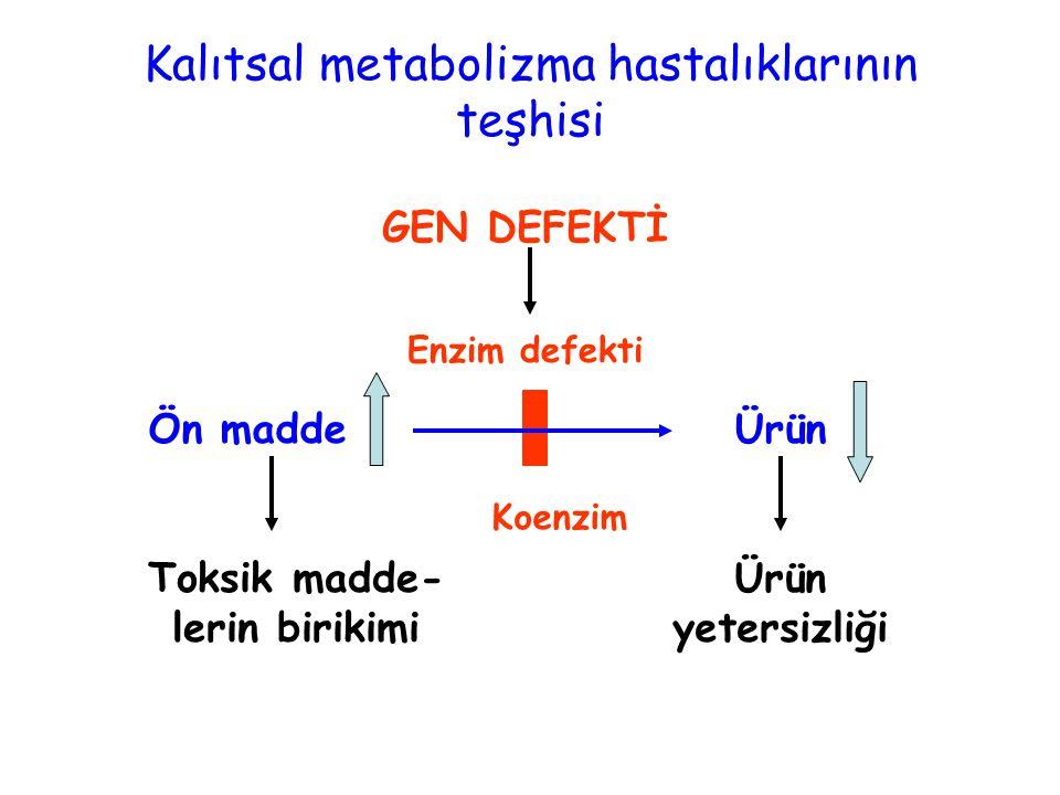 Kalıtsal metabolizma hastalıklarının teşhisi