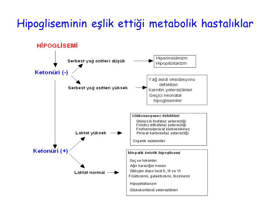 Hipogliseminin eşlik ettiği metabolik hastalıklar